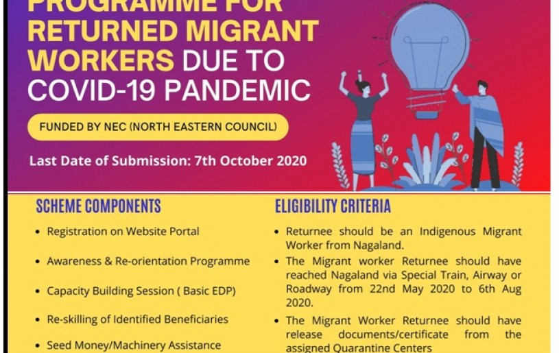 Collage image of publicity material for the livelihood programme for returnees launched by Nagaland Government on September 28.