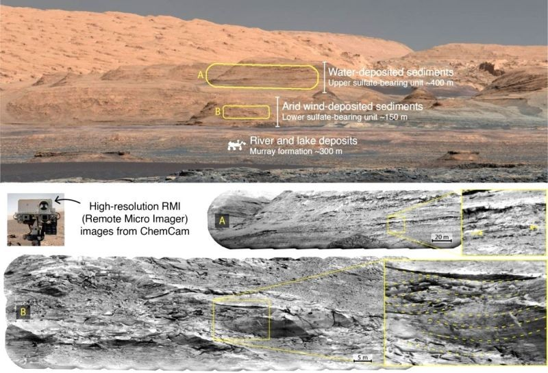 View of the slopes of Mount Sharp, showing the various types of terrain that have been and will be explored by the Curiosity rover. (IANS File Photo)